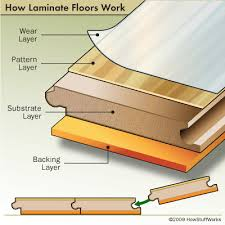 How Laminate Floors Work